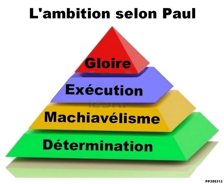 Philippe Parrot : Nouvelle 7 : Les tribulations de Paul. dans Nouvelles ambition-selon-paul-1