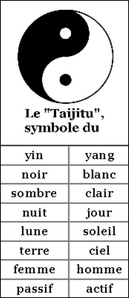 yin bien dans Poésie